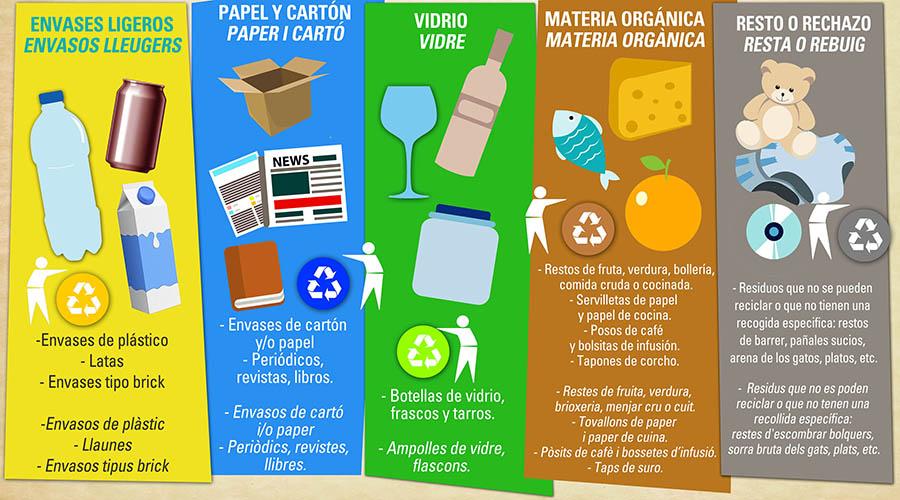ejemplo de compostaje